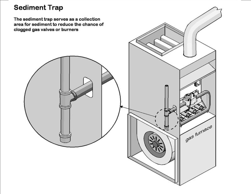 how to make a water trap for furnace