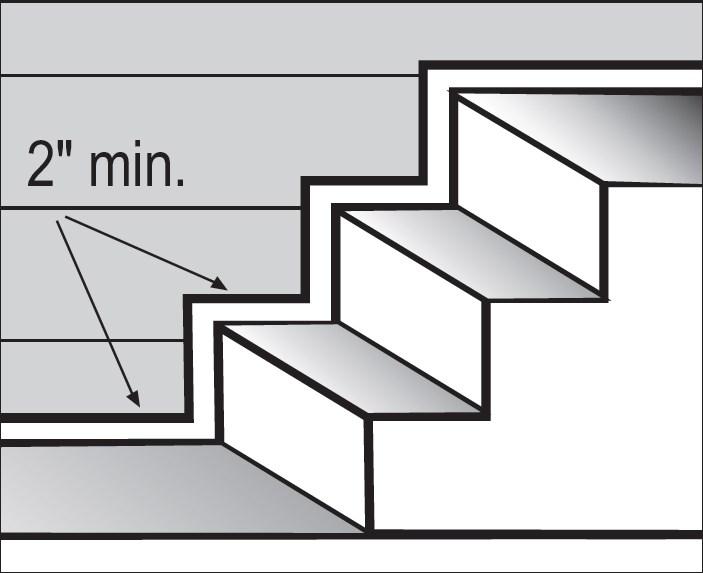 Hardiboard clearance to steps