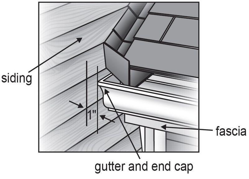 Hardiboard clearance at gutter end cap