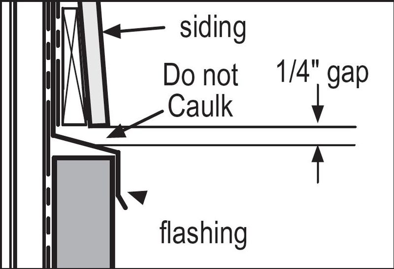 Hardiboard caulked at window flashing
