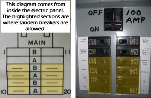 6a00e550bbaeb388340120a7dea9a0970b 500wi how to correct double tapped circuit breakers Ground in Breaker Box at bakdesigns.co