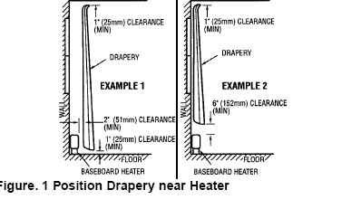 marley baseboard heater clearances - Electric Baseboard Heater