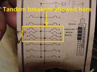 Panelboard diagram 2