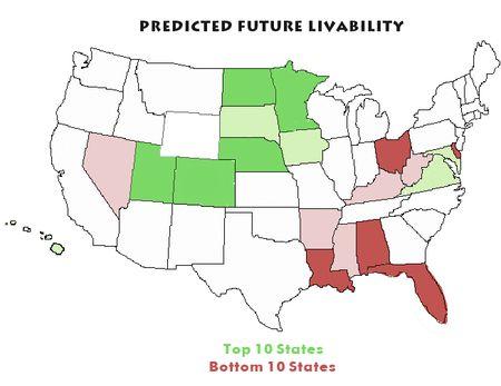 States-livability