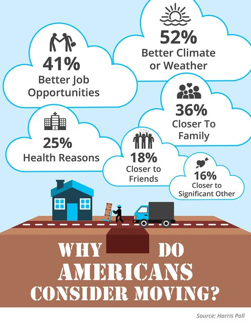 Why-Americans-Move-STM