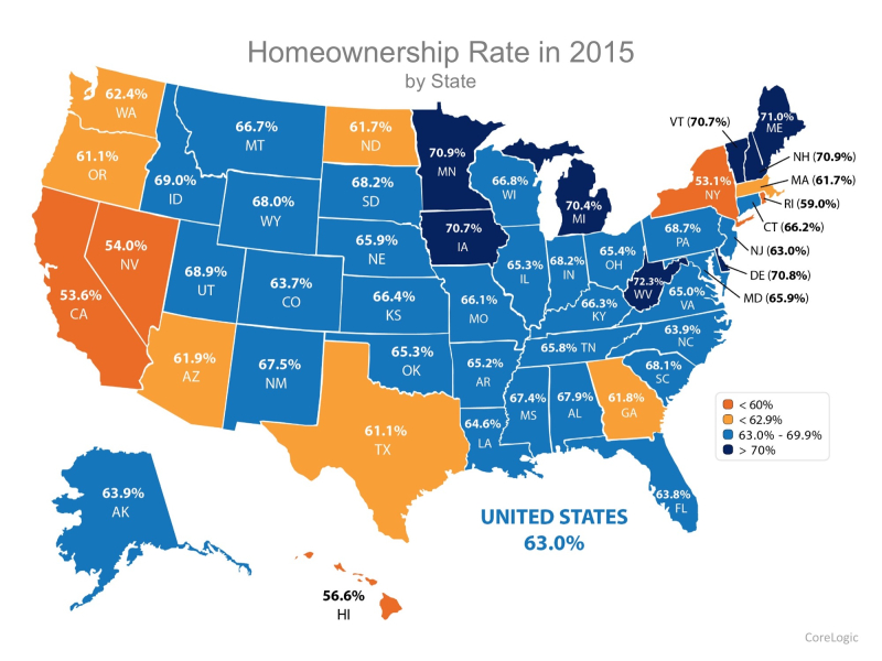 Homeownership rate by state