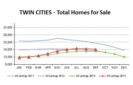 2014-09-total homes