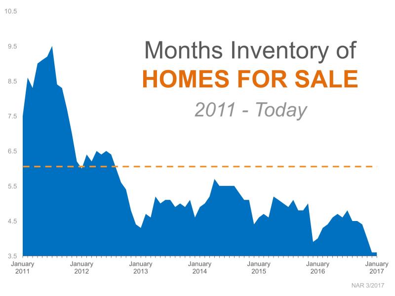 KCM-inventory 2011-2017